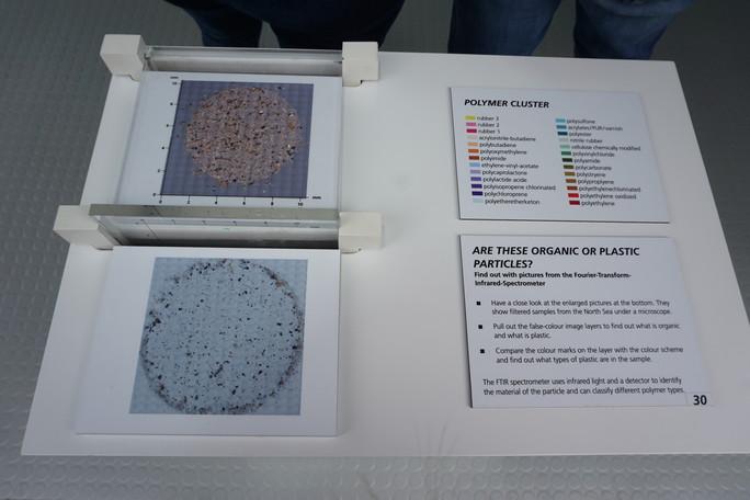 Mit neuesten Messmethoden können selbst winzige Plastikteilchen erfasst werden. So konnten Forscherinnen und Forscher des Alfred-Wegener-Instituts mithilfe der sogenannten Fourier-Transformations-Infrarot-Spektroskopie eine Rekordkonzentration von 12.000 Teilchen Mikroplastik pro Liter Meereis messen.