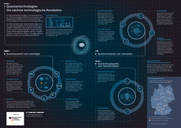 Quantentechnologien - Die nächste technologische Revolution