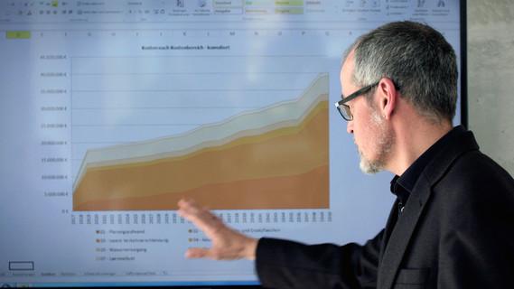 Forschung mit solider Datenbasis und anschaulichen Grafiken: Projekt-Check-Ausschnitt.