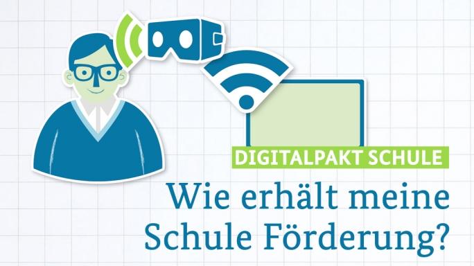Poster zum Video Digitalpakt Schule - so erhalten Sie Förderung