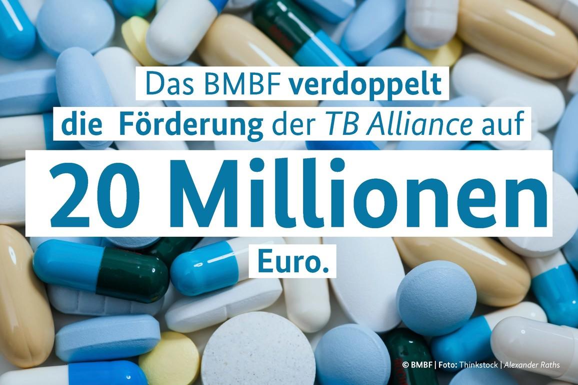 Förderung TB Alliance
