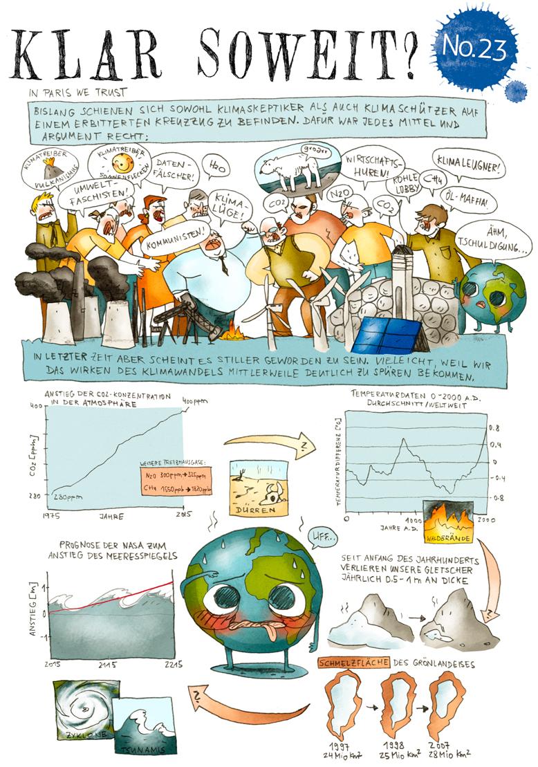 Klar Soweit? In Paris we trust - Helmholtz-Wissenschaftscomic Nr.23 - Seite 1