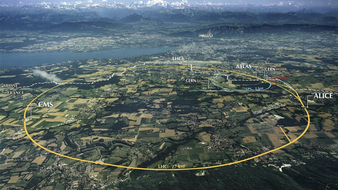 Luftbild des Forschungszentrums CERN. Eingezeichnet ist der Verlauf des LHC.