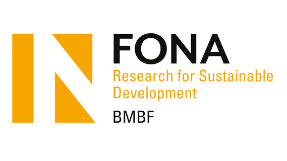 Research for Sustainable Development