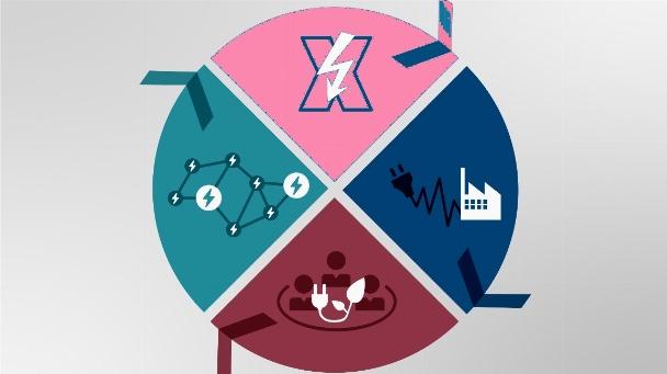P2X-Forschung