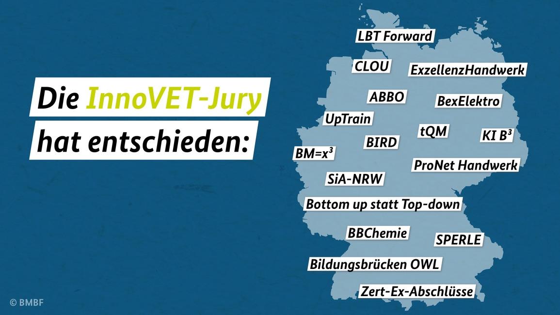 Diese Projekte hat die InnoVET-Jury zur Förderung vorgeschlagen.