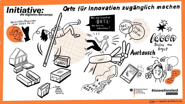 Poster zum Video Barcamp Innovationsland - Teil 1