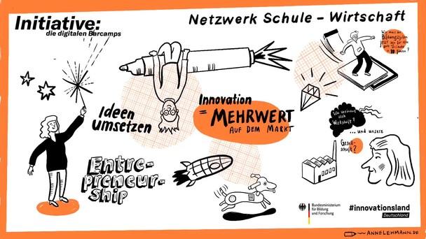 Poster zum Video Barcamp Innovationsland - Teil 4