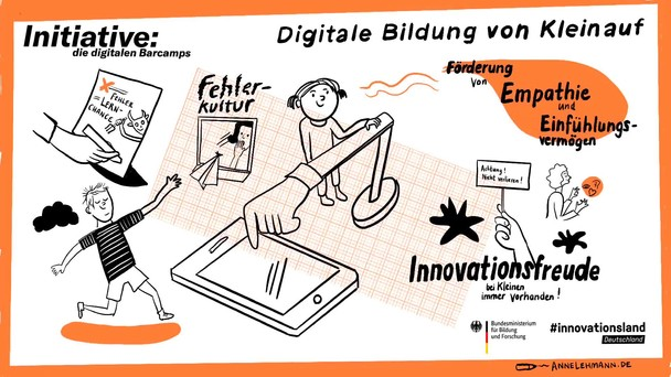 Poster zum Video Barcamp Innovationsland - Teil 5
