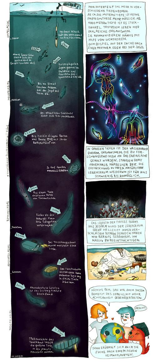 Klar soweit? Kosmos Meer - Helmholtz-Wissenschaftscomic Nr.28 - Seite 3