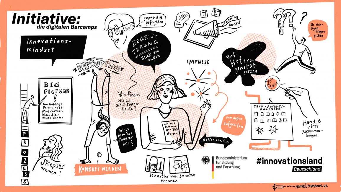 """Poster zum Video Graphic Recording zum zweiten Barcamp – Thema """"Innovationsmindset"""""""