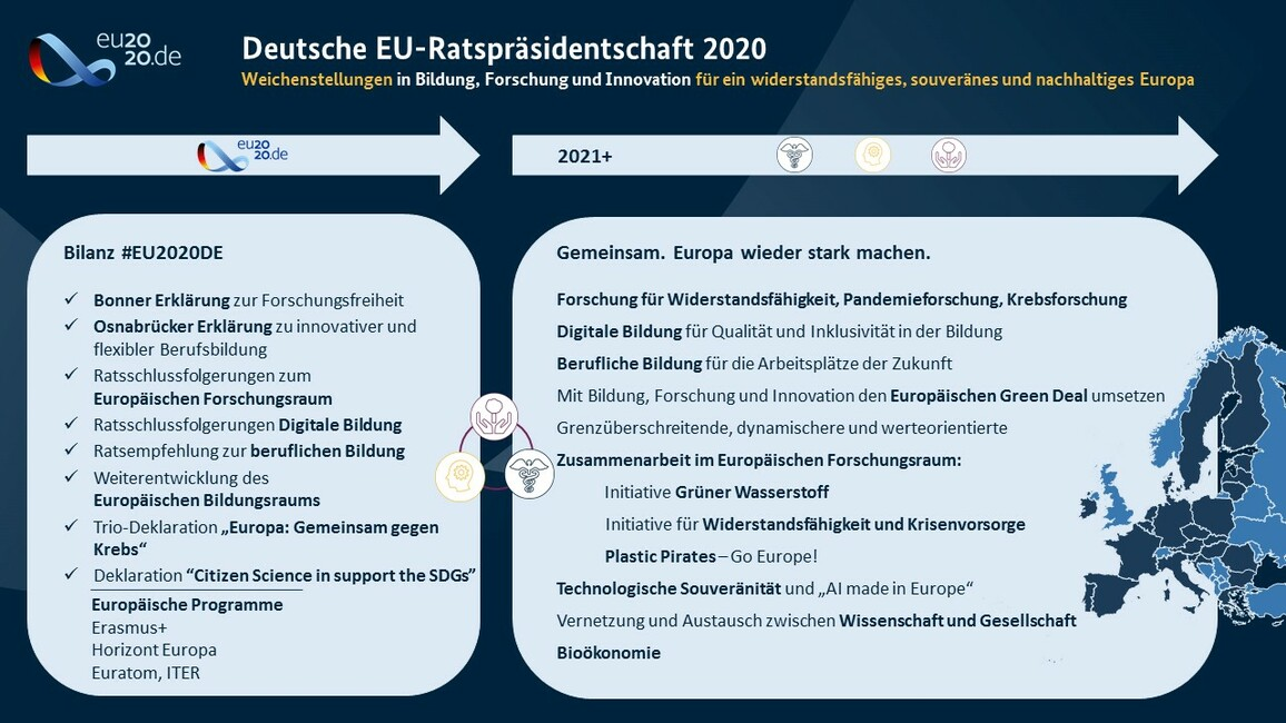 Bilanz der deutschen EU-Ratspräsidentschaft 2020