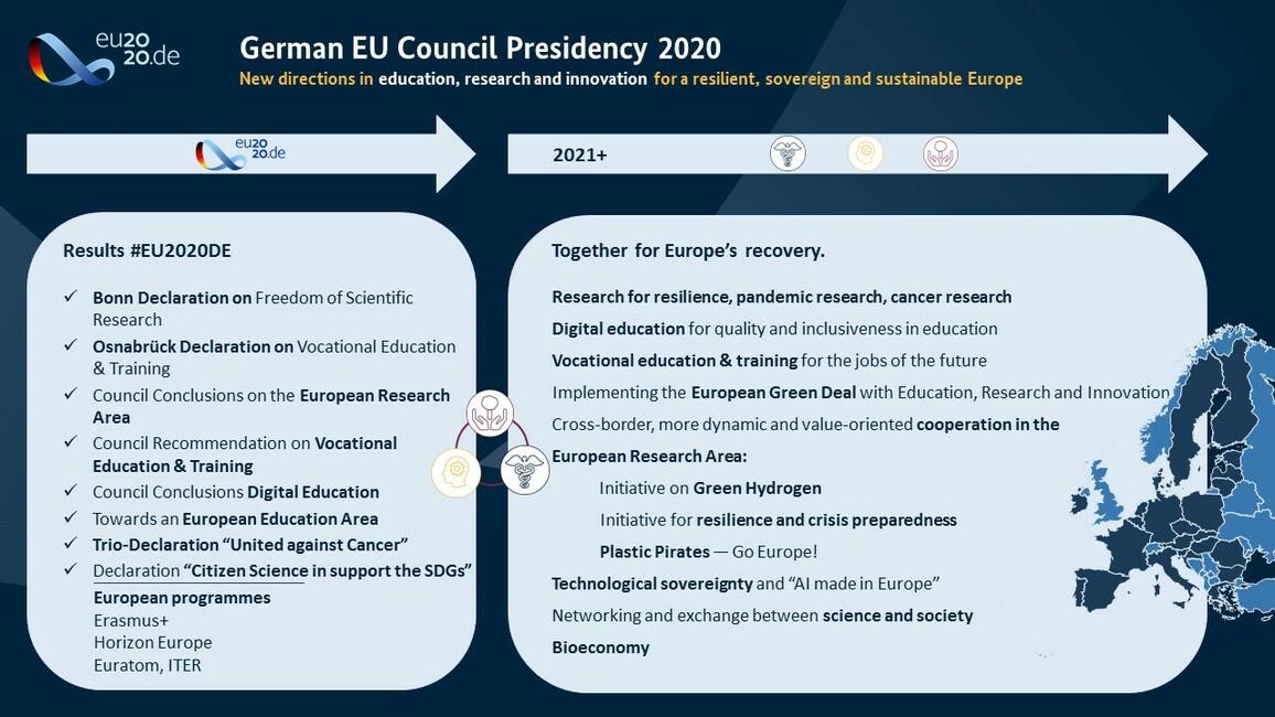 German EU Council Presidency 2020