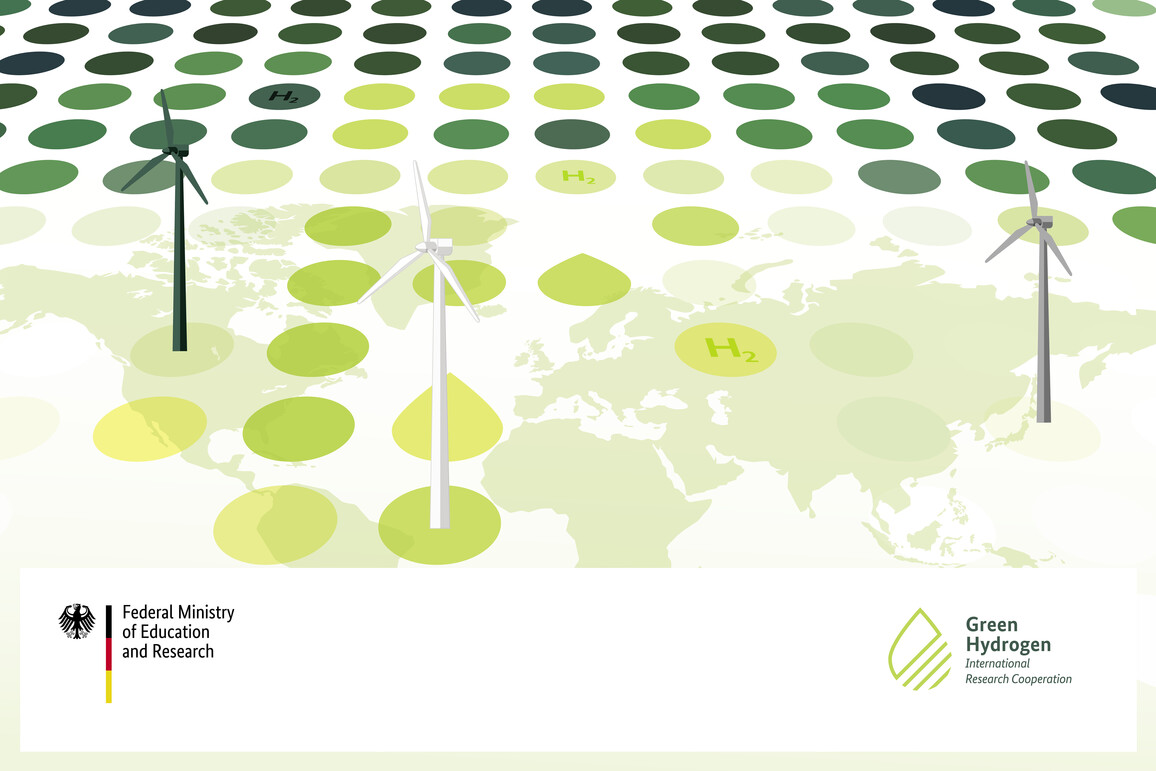International Research Cooperation Green Hydrogen