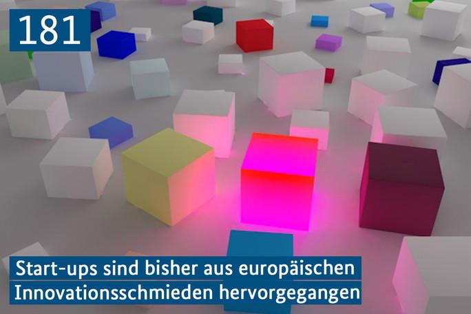 181 Start-ups sind bisher aus europäischen Innovationsschmieden hervorgegangen