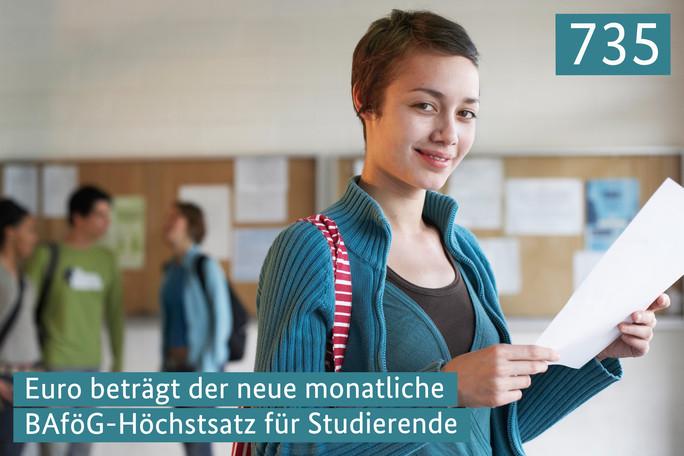 Zahl der Woche - 735 Euro beträgt der neue monatliche BAföG-Höchstsatz für Studierende