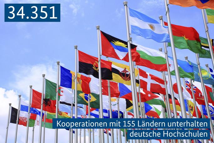 34.351 Kooperationen mit 155 Ländern unterhalten deutsche Hochschulen