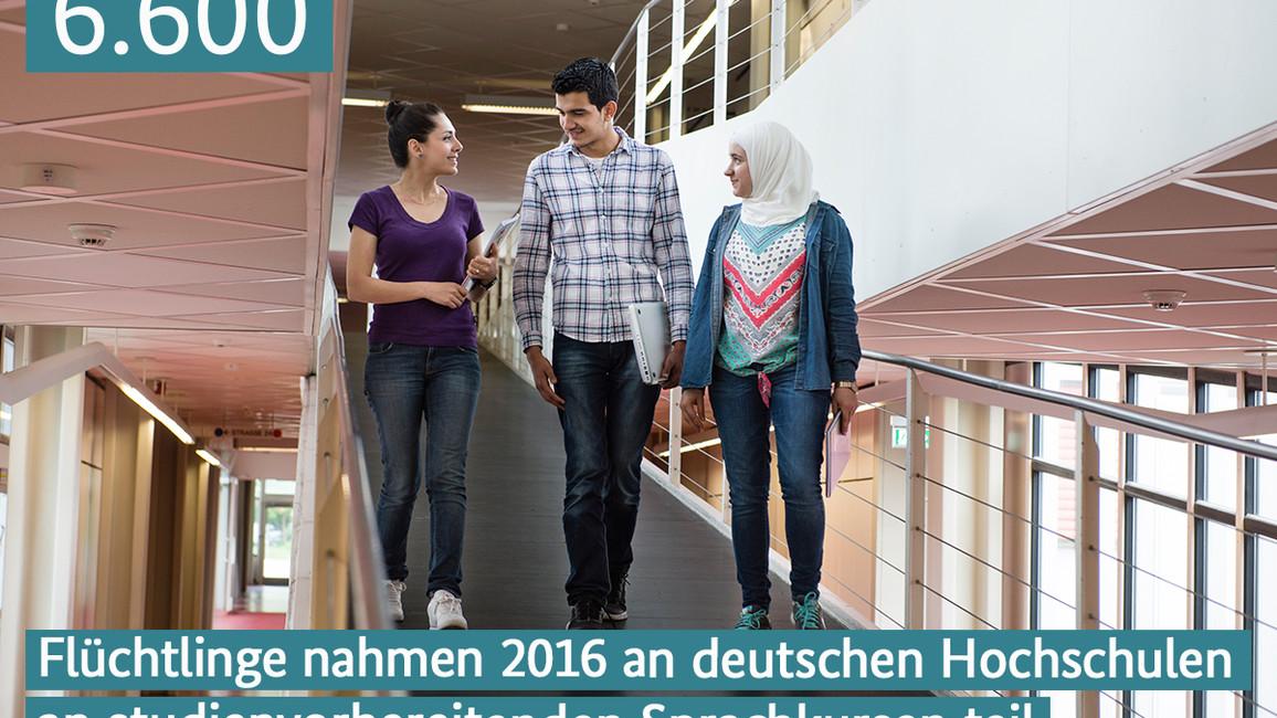 Flüchtlinge nahmen 2016 an deutschen Hochschulenan studienvorbereitenden Sprachkursen teil