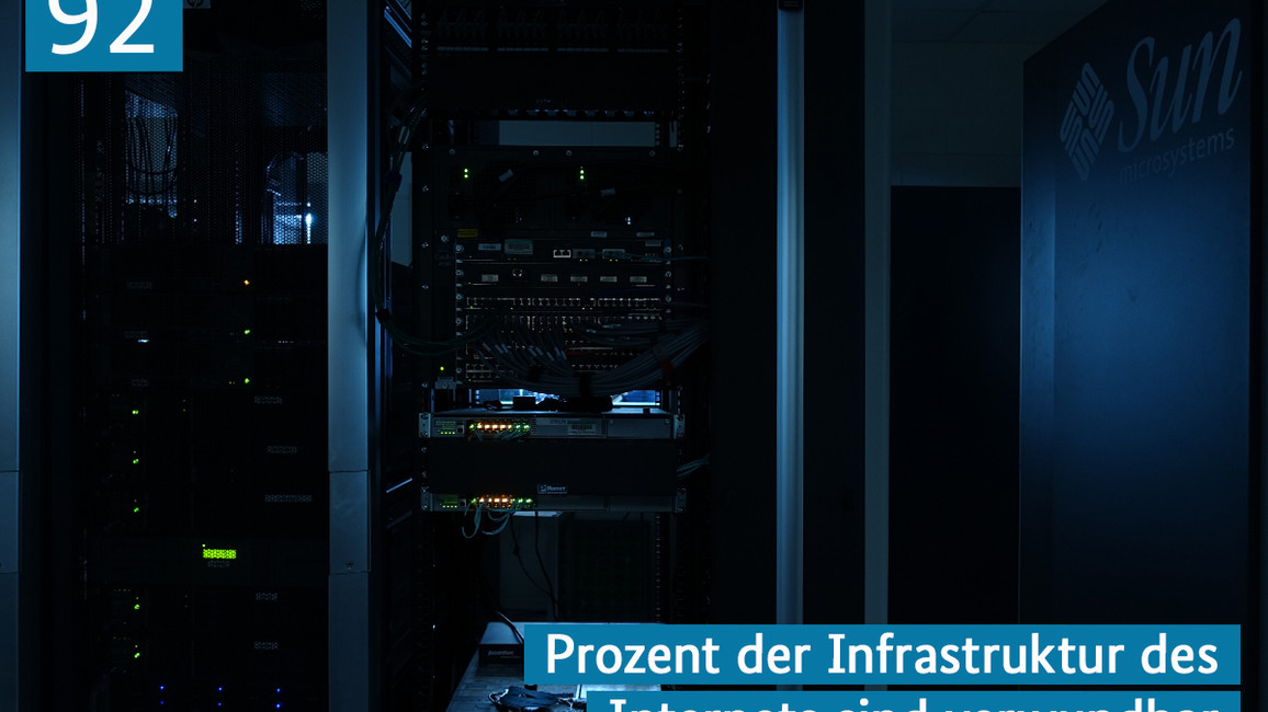92 Prozent der Infrastruktur des Internets sind verwundbar