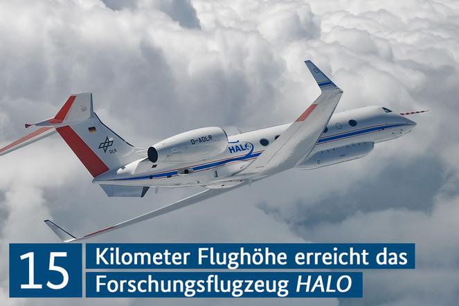 15 Kilometer Flughöhe erreicht das Forschungsflugzeug HALO