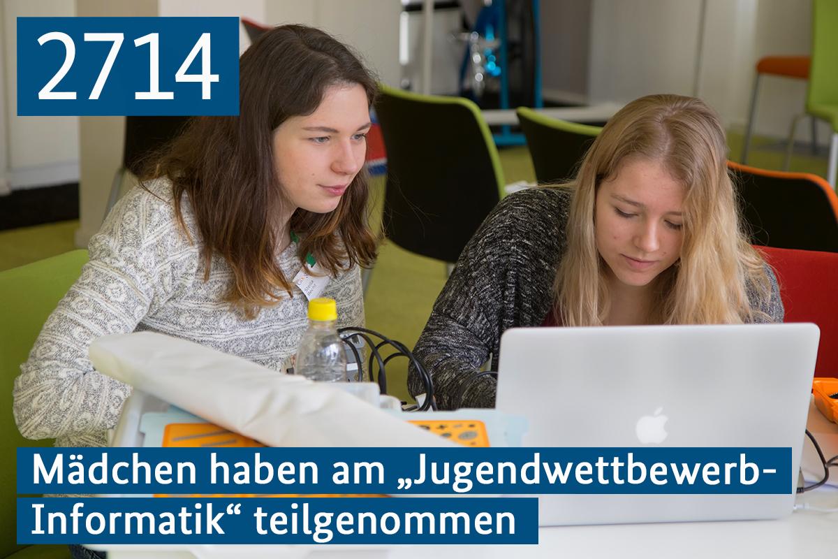 Zwei Schülerinne sitzen vor einem Computer