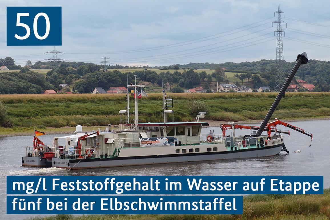 Forschungsschiff auf der Elbe bei Magdeburg