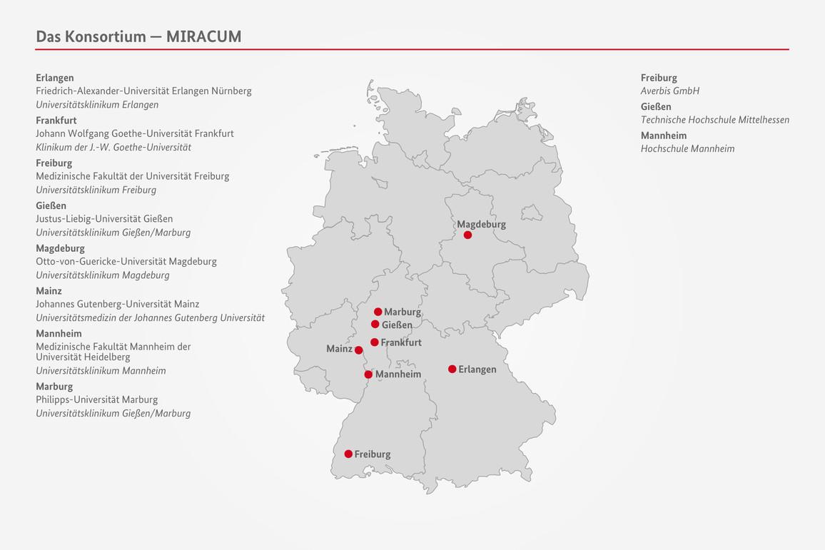 Deutschlandkarte des Medizininformatik Konsortiums – MIRACUM