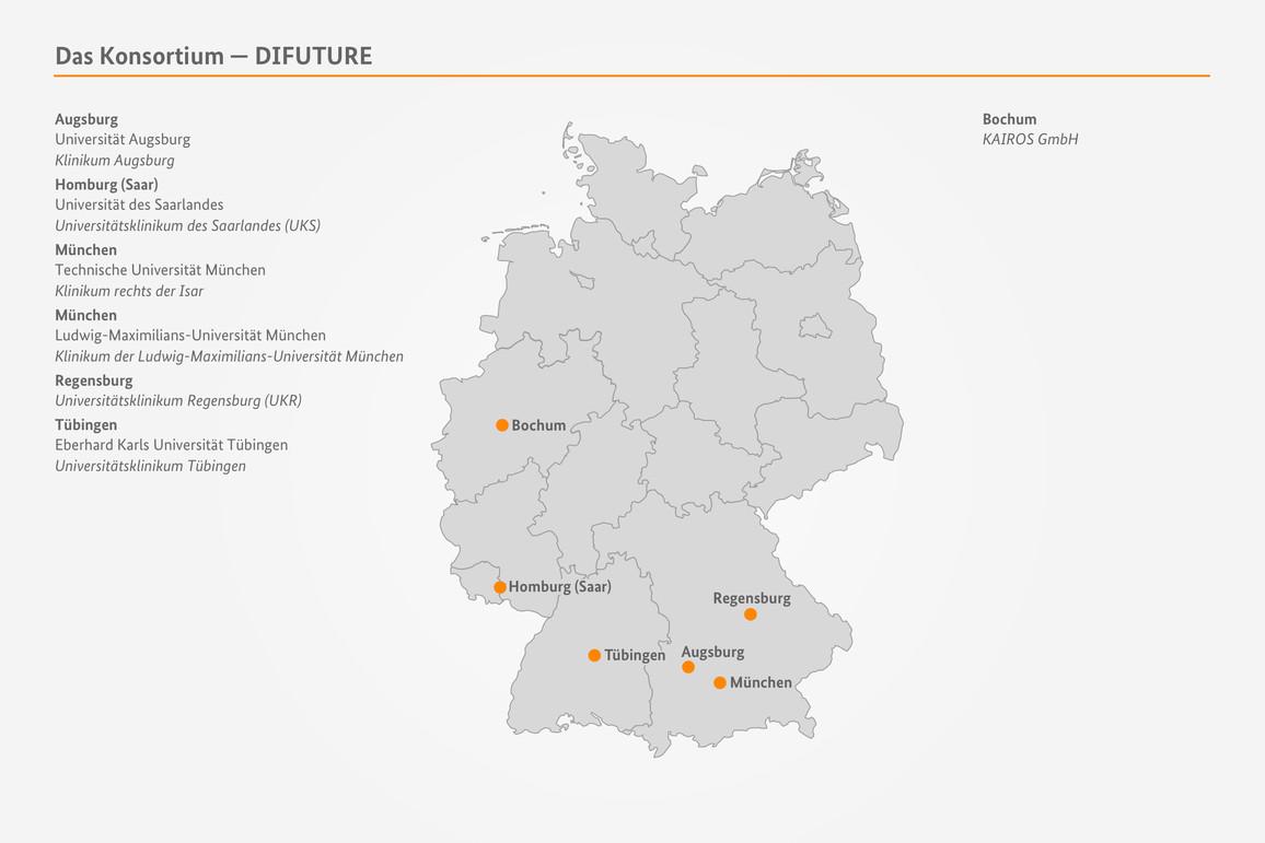 Deutschlandkarte des Medizininformatik Konsortiums – DIFUTURE