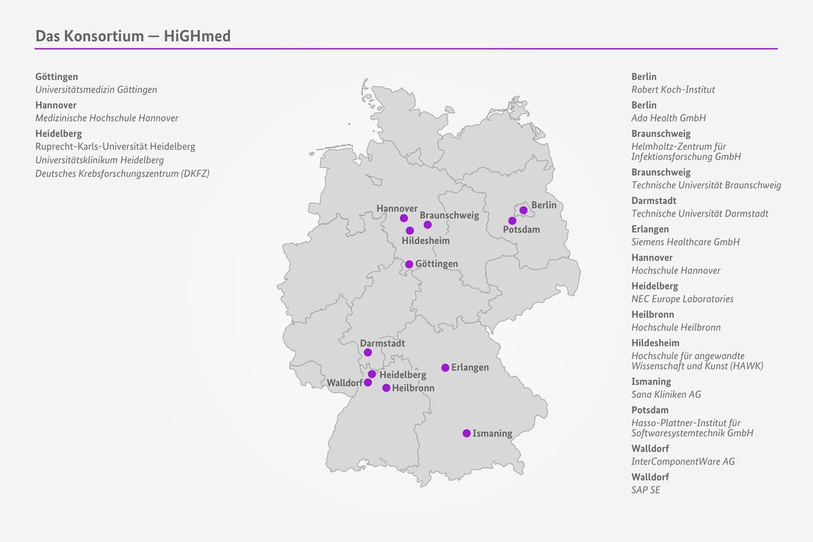 Deutschlandkarte des Medizininformatik Konsortiums – HiGHmed