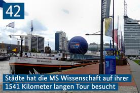 Ausstellungsschiff MS Wissenschaft in Bremerhaven