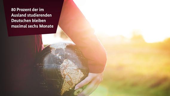 80 Prozent der deutschen Studenten bleiben maximal sechs Monate im Ausland zum Studium