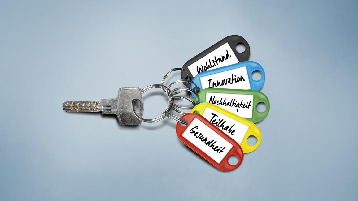 Bildwortmarke Schlüsselmotiv Bildung und Forschung sind der Schlüssel